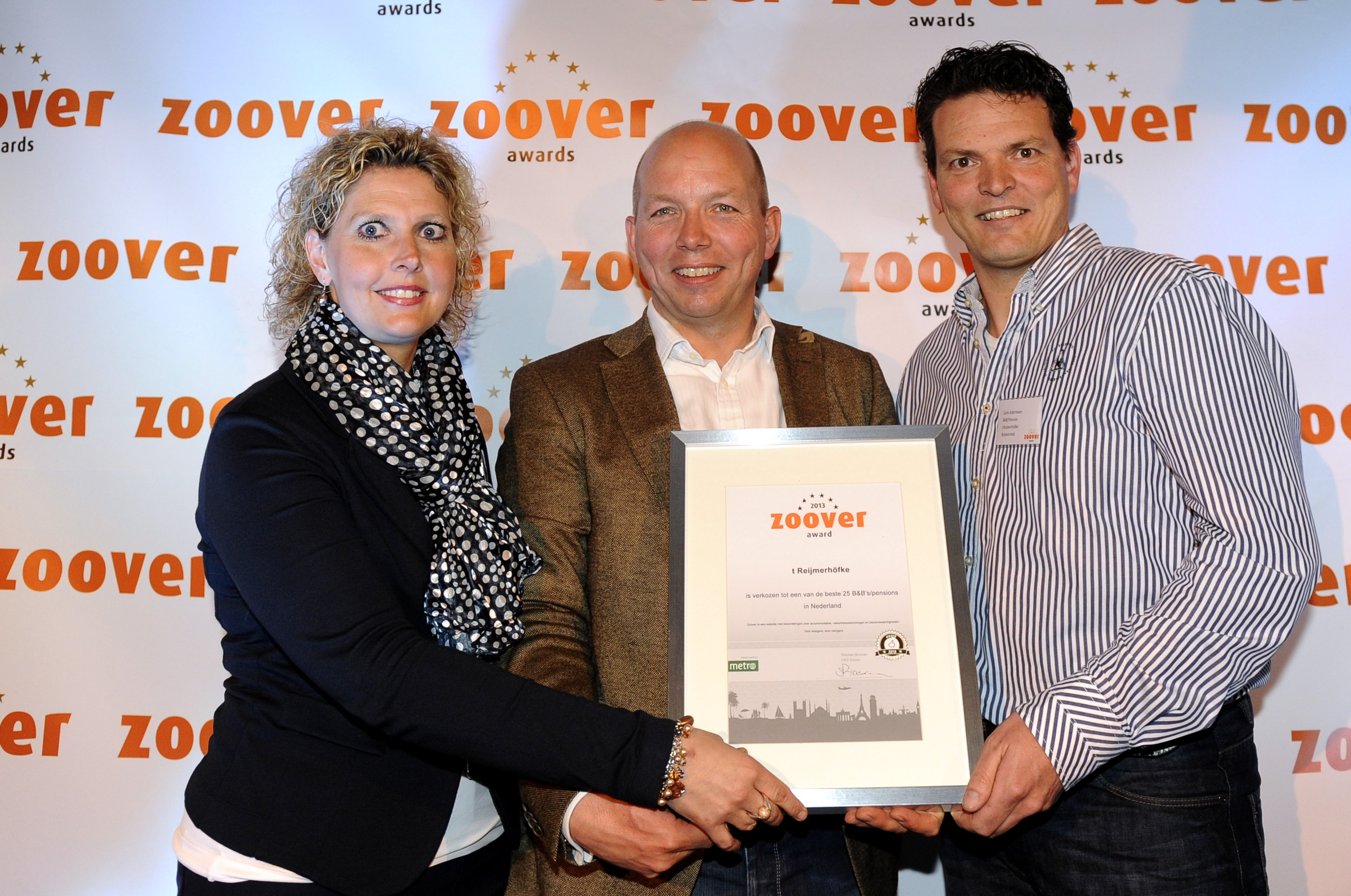 bron: Zoover.nl/Sander Chamid